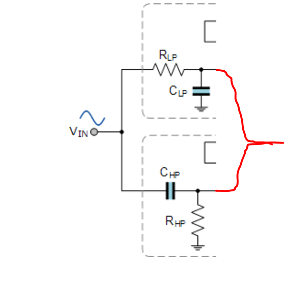 How to calculate the frequency cutoff for a highpass