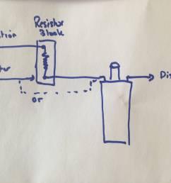 a quick diagram enter image description here [ 4032 x 3024 Pixel ]