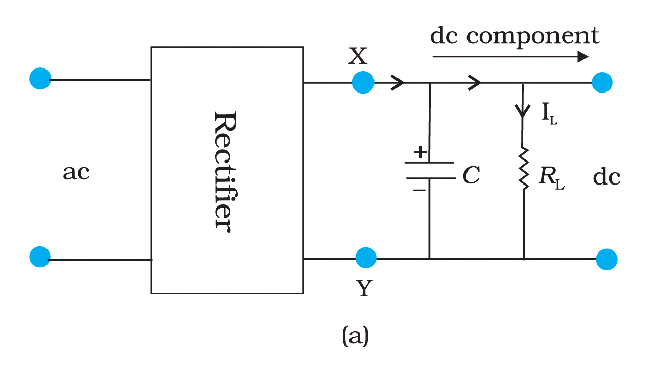 hight resolution of basic rectifier circuit