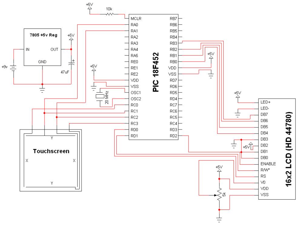 medium resolution of touch wiring diagram wiring diagram source led light bar wiring diagram touch wiring diagram