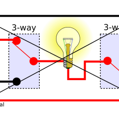 Wiring Diagram Dimmer Three Way Switch Small Boat 3 For 2 Fans