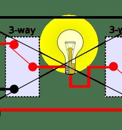 carter 3 way diagram by wtshymanski wikipedia [ 1280 x 747 Pixel ]