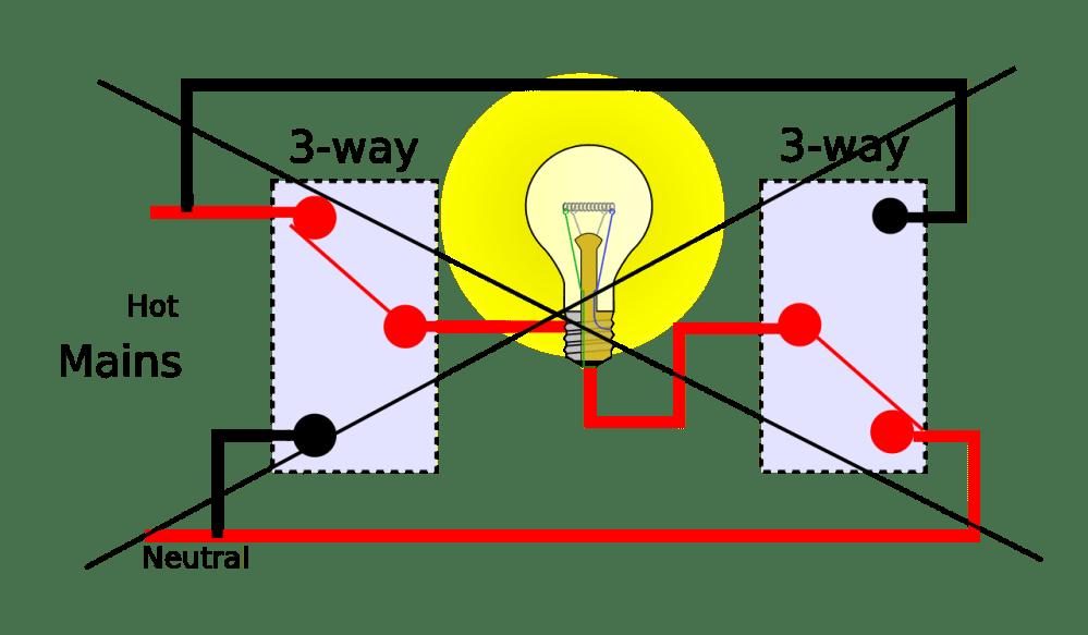 medium resolution of carter 3 way diagram by wtshymanski wikipedia