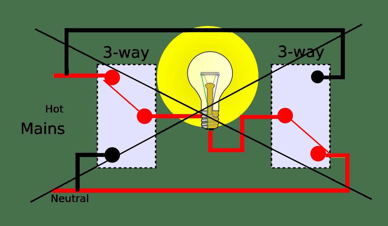 hight resolution of carter 3 way diagram by wtshymanski wikipedia