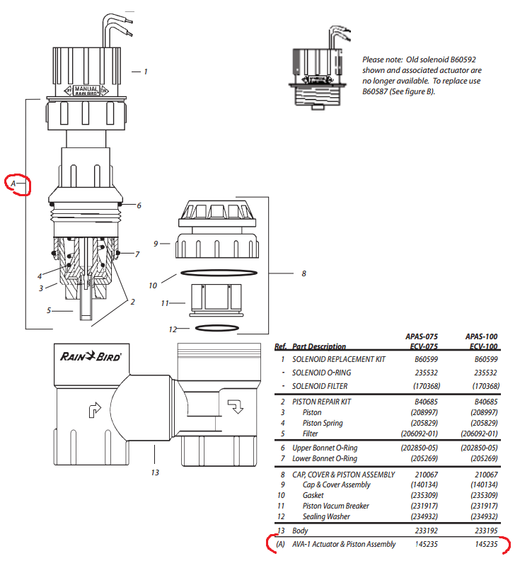 richdel sprinkler valve diagram porsche 911 turbo wiring rain bird online system i have a broken rainbird apas 100 how can taco