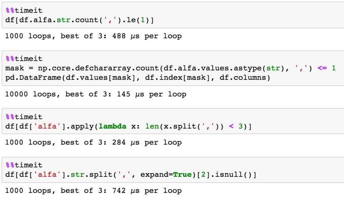 Python Dataframe Remove Index Column | Viewframes co