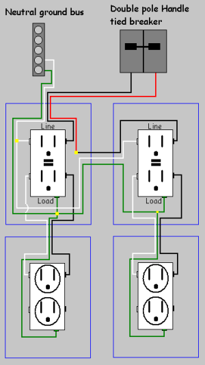 electrical  How do I install a GFCI receptacle with two