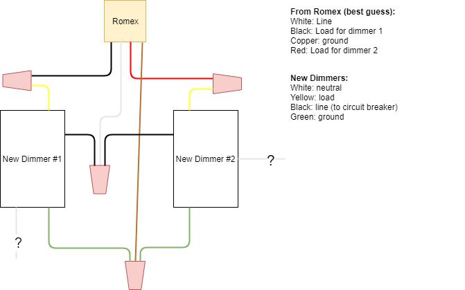 diagram honda fit wiring diagram dimmer full version hd