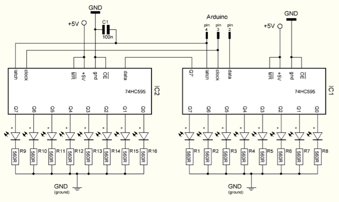 timing diagram for 74hc595