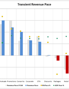 Chart also excel combination moving secondary series alignment super user rh superuser