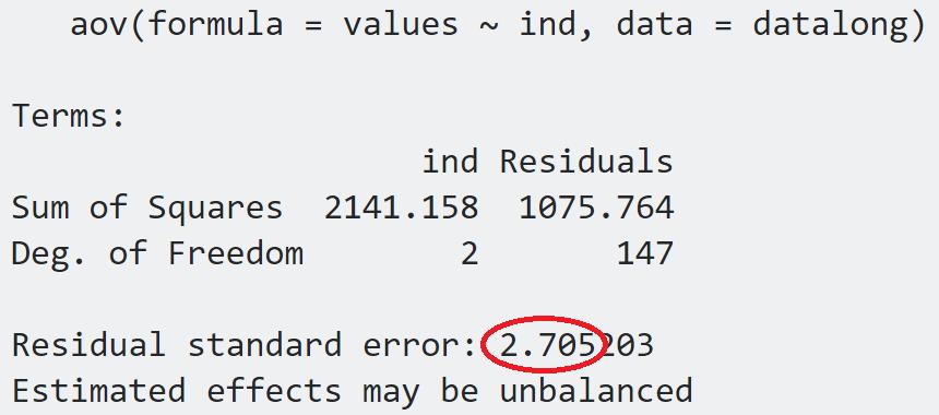Linear AIgebraic interpretation of Standard Errors in