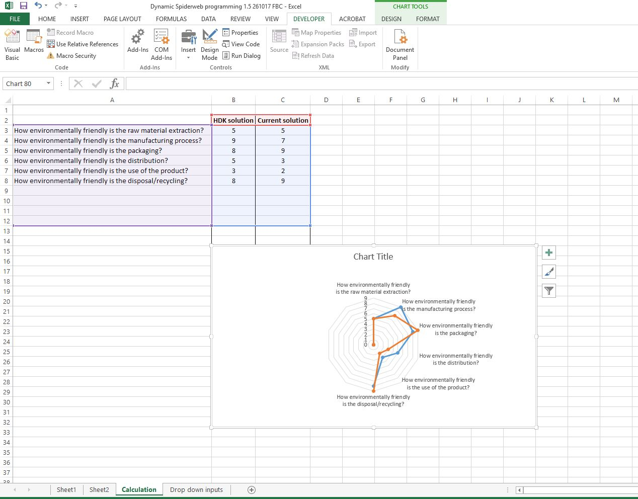 hight resolution of trying to make a dynamic chart that ignores blank cells made with formula ifblank