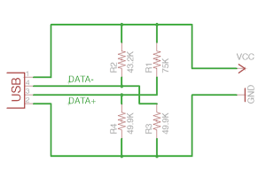 How does a USB 20 Wall Charger negotiate current output
