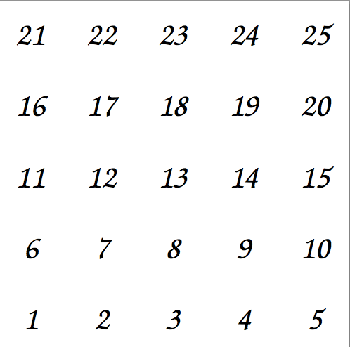 Tikz Nodes Order and Shapes with a General Number of Nodes