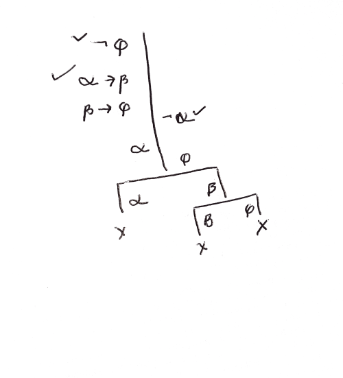small resolution of creating a specific kind of tree diagram