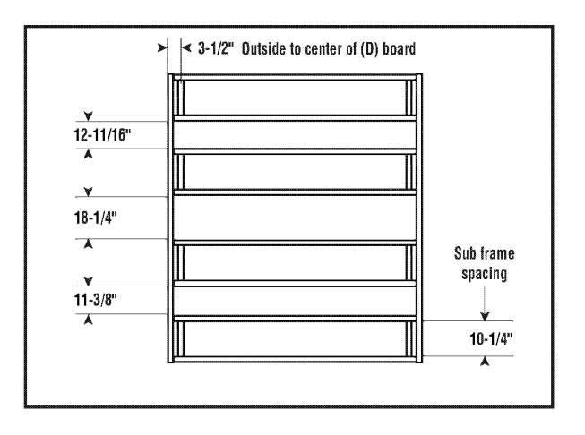 Actual Dimensions Of A 2×4 Pressure Treated