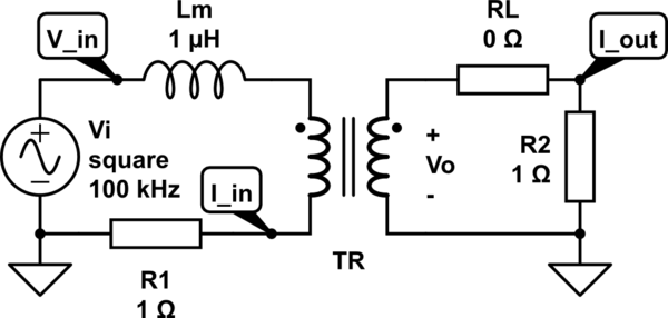 Primary and secondary currents of a transformer driven