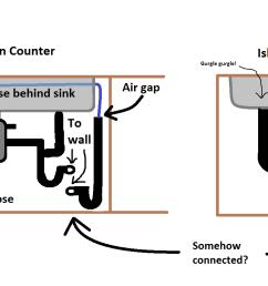 enter image description here plumbing drain [ 1839 x 780 Pixel ]