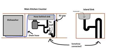 small resolution of enter image description here plumbing drain