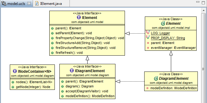 tool to generate class diagram from java code johari window behavior eclipse - how a android project using papyrus stack overflow