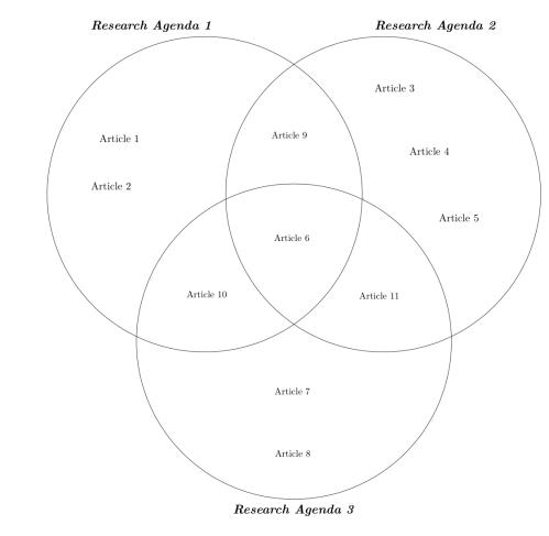 small resolution of  venn diagram