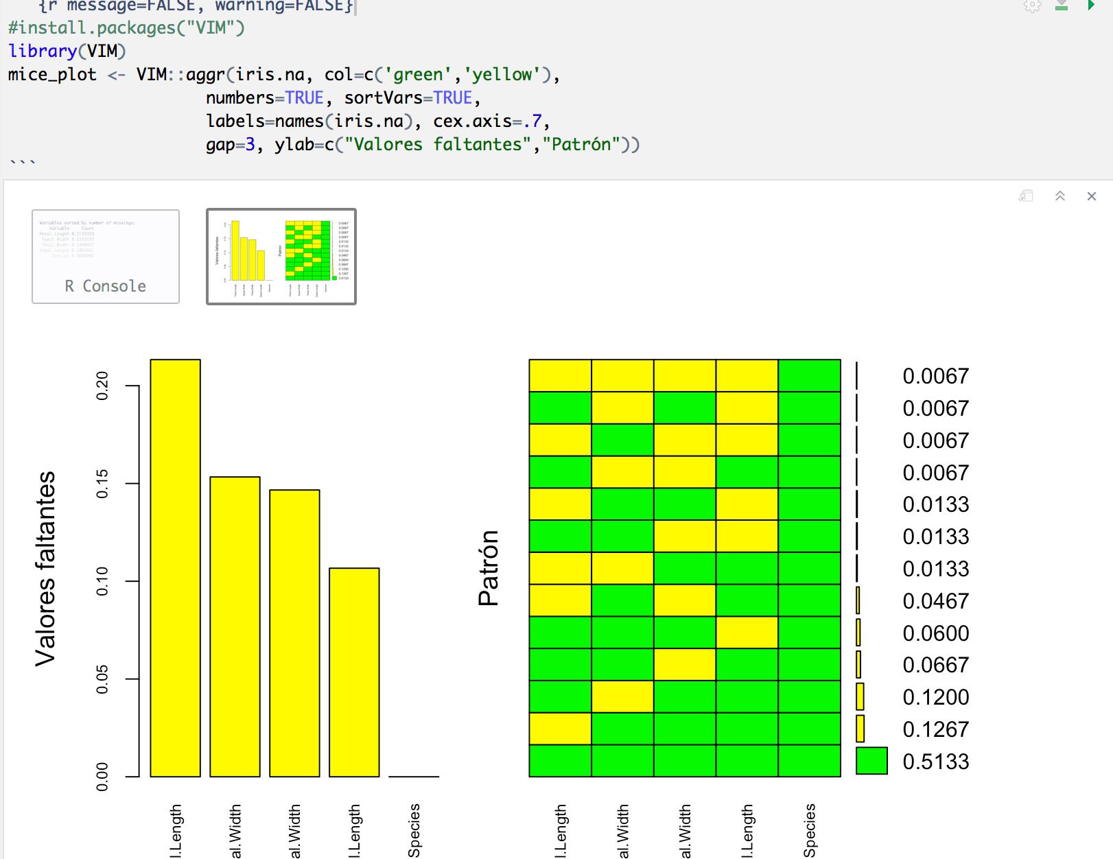 Problema Con Acentos Al Compilar Html En R Markdown