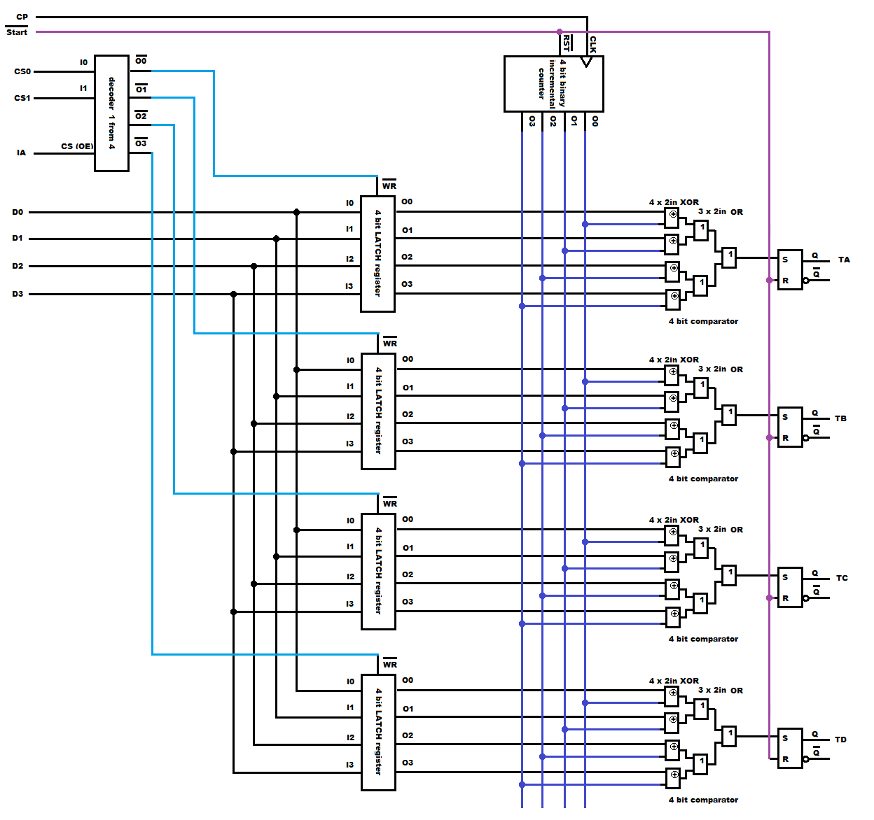 hight resolution of there is also another option with less components that use 4 nibble ram module instead of latch registers and decoder composing of single timer continuously