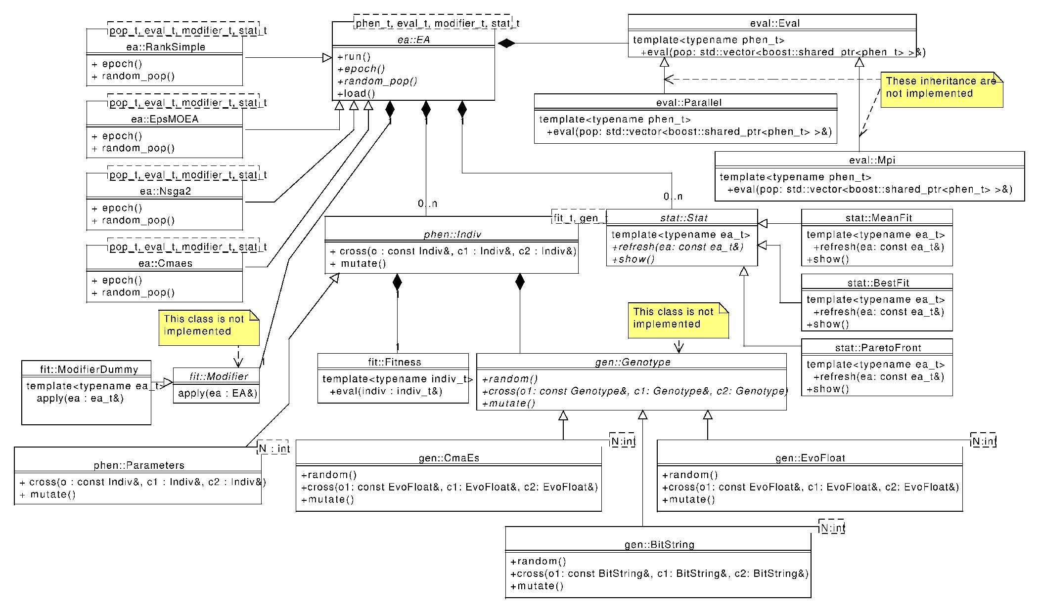 Wiring Diagram: 30 C Uml Diagram