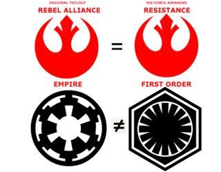 star wars why did