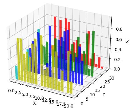 matplotlib 3d bar graph