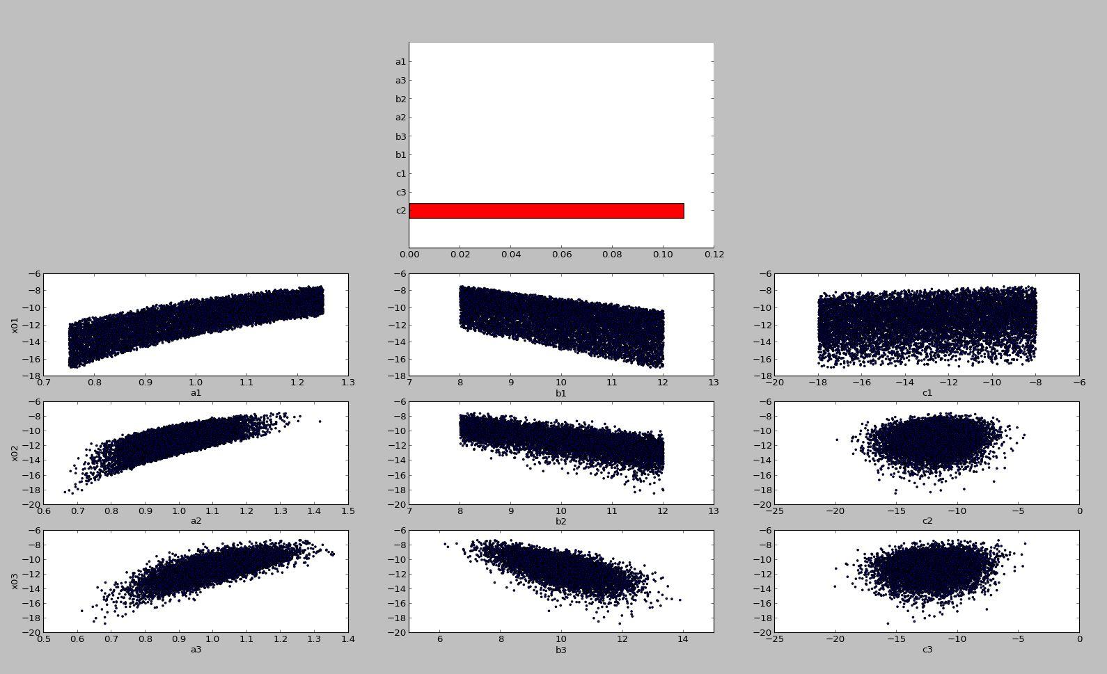 python - Matplotlib: Gridspec not displaying bar subplot - Stack Overflow