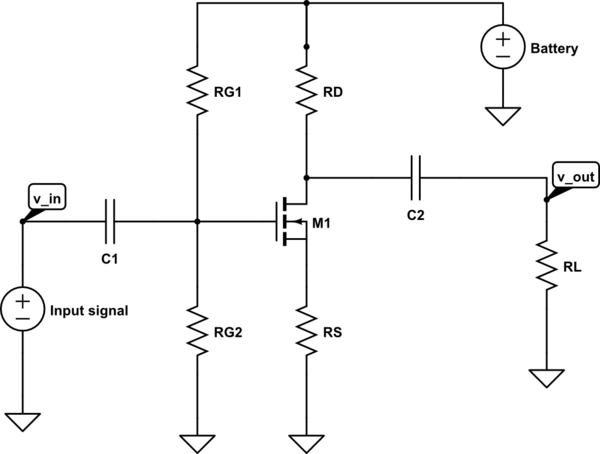 MOSFET Amplifier: Maximum Signal Swing without Clipping