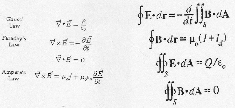 Amperes Law Formula