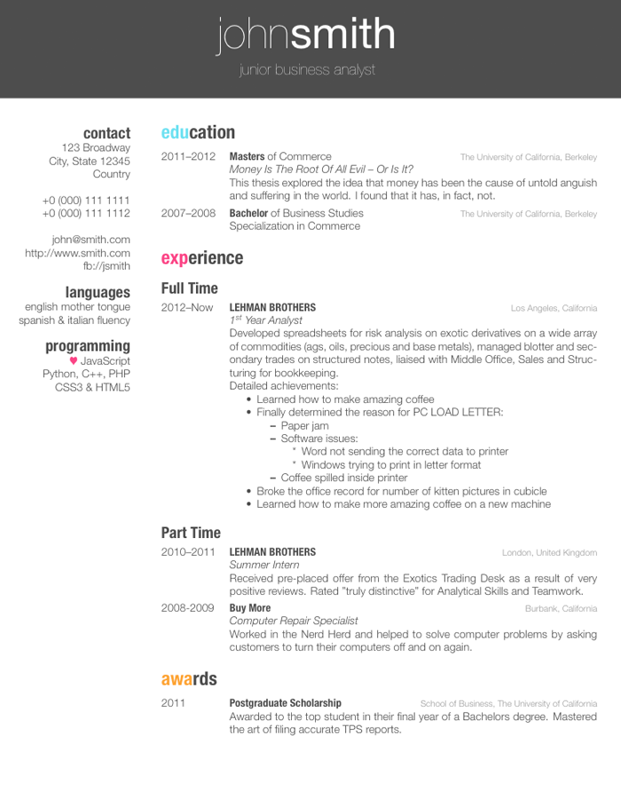 resume latex code