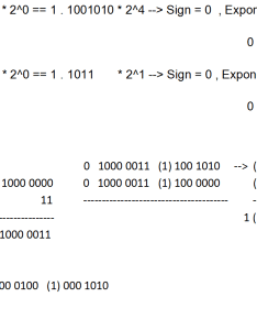 Enter image description here also binary addition of bit floating point numbers and how to rh stackoverflow