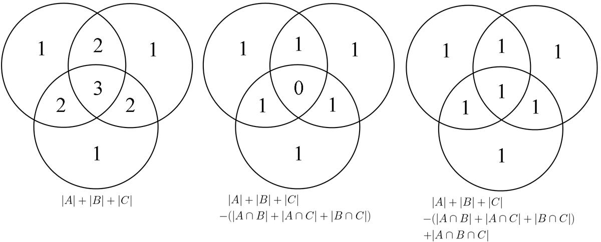 3 Venn Diagram Formula ~ DIAGRAM