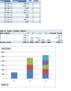 Stacked pivot chart also microsoft excel create  bar that displays data rh superuser