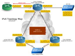 software remendation  Nice work diagram editor?  Ask Ubuntu