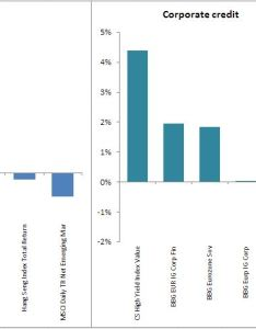 Chart also multiple bar charts on one axis in excel super user rh superuser