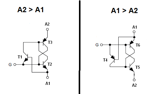 Raise of TRIAC A1-Gate potential under load after