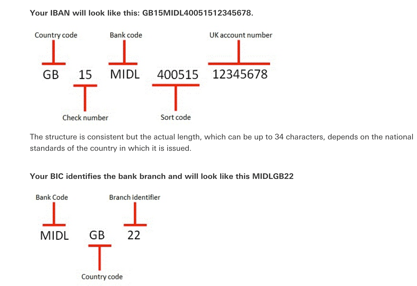 Iban Sort Code – Currency Exchange Rates