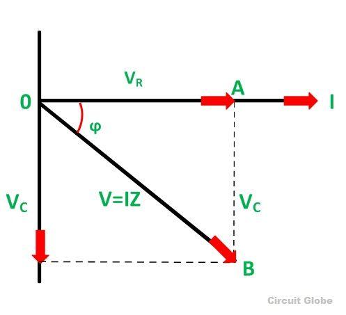 Ac Phasor Diagram AC Sine Wave Diagram Wiring Diagram ~ Odicis