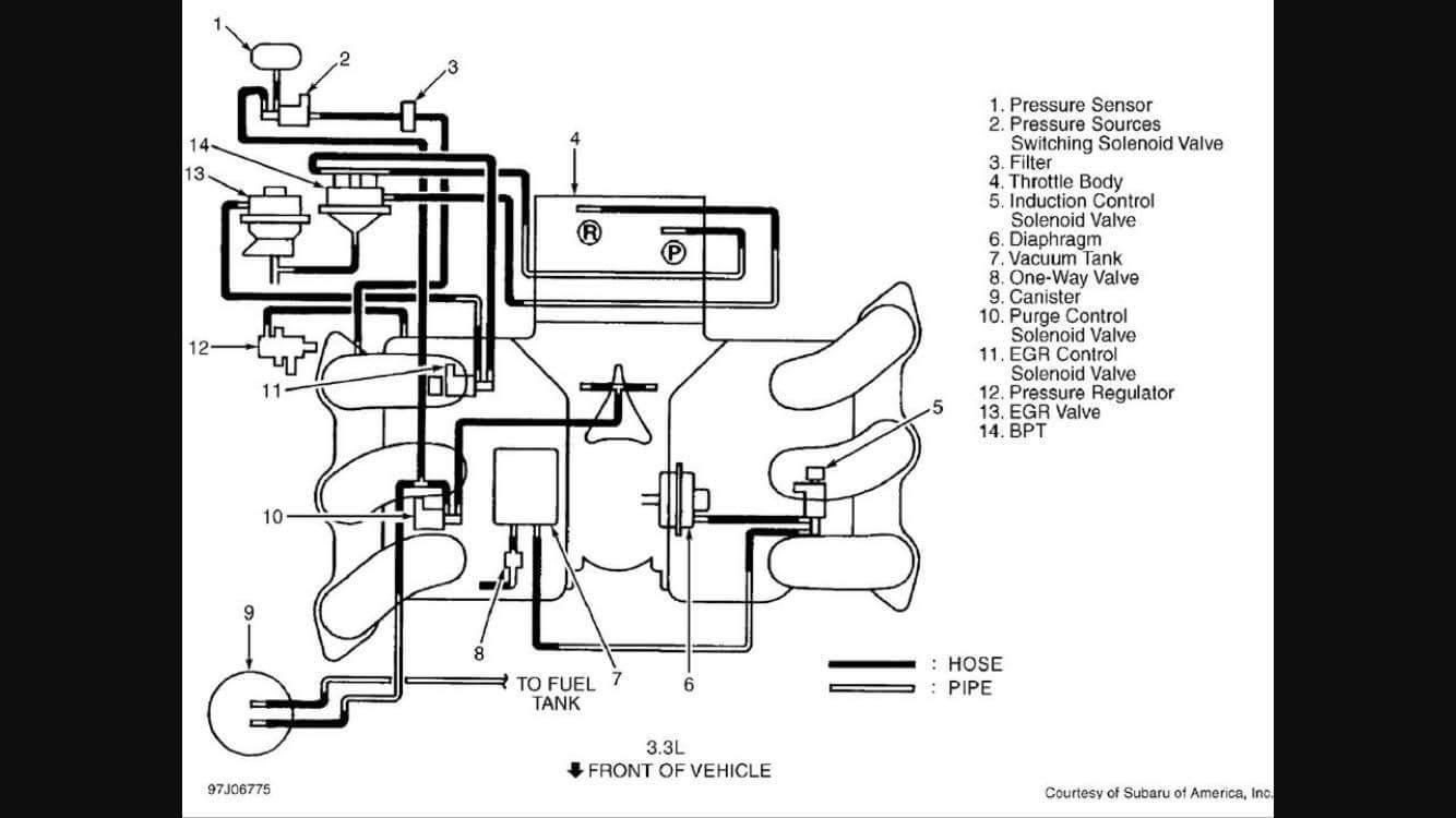Ej25 Engine Diagram