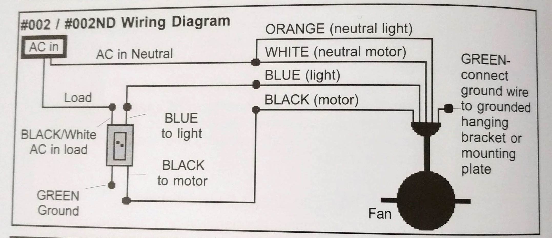wiring diagram of a ceiling fan driving lights relay with black white red green in box this is the directions i received