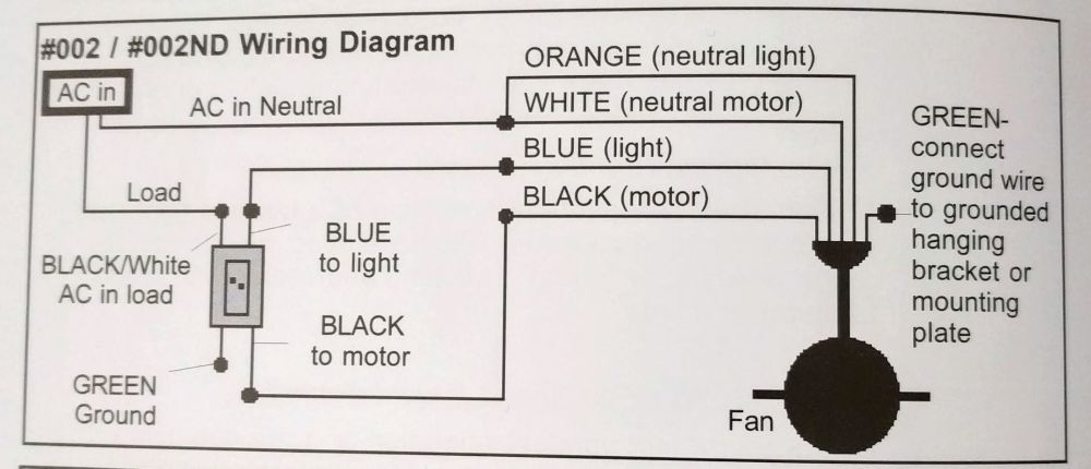 medium resolution of wiring a ceiling fan with black white red green in ceiling box ceiling