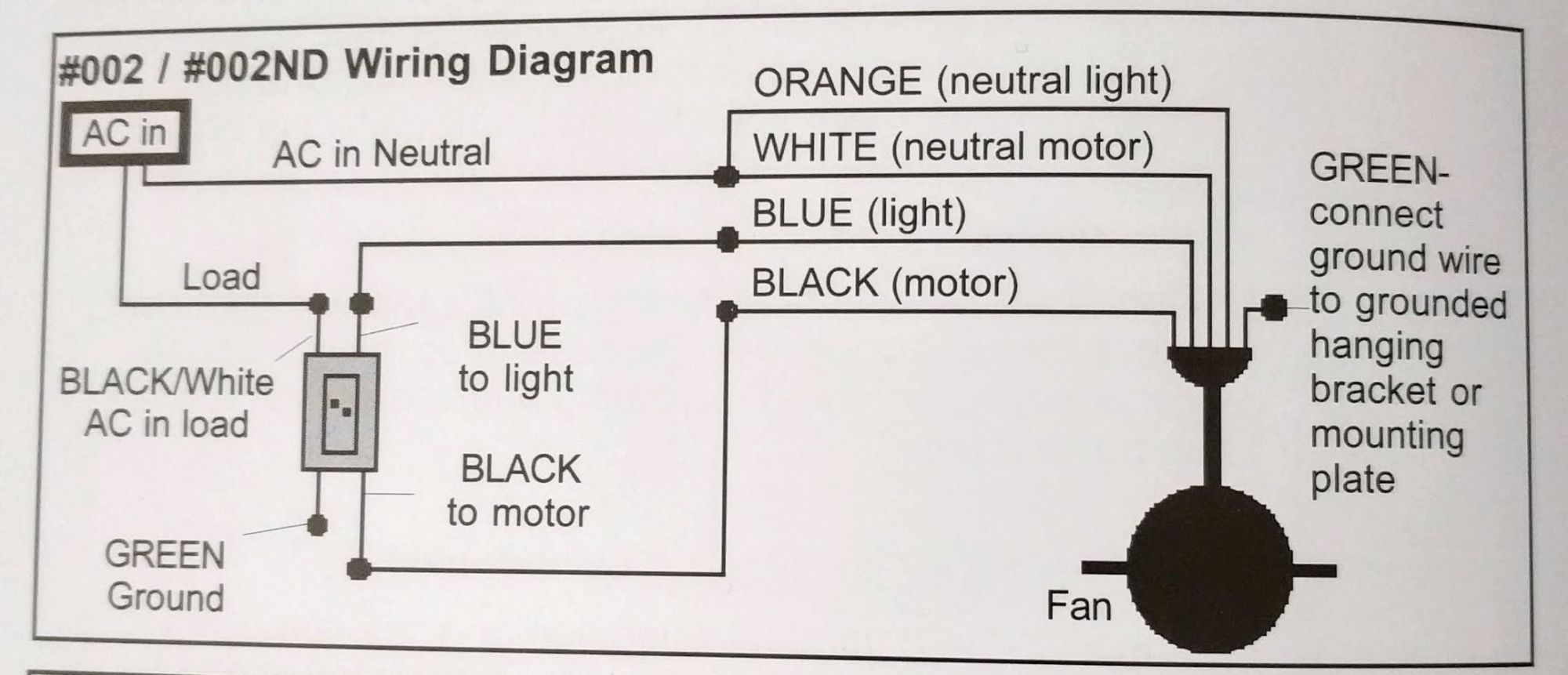 hight resolution of wiring a ceiling fan with black white red green in ceiling box ceiling