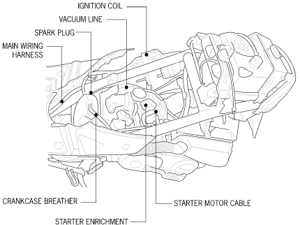 150cc Scooter Vacuum Line Diagram Scooter Engine Diagram