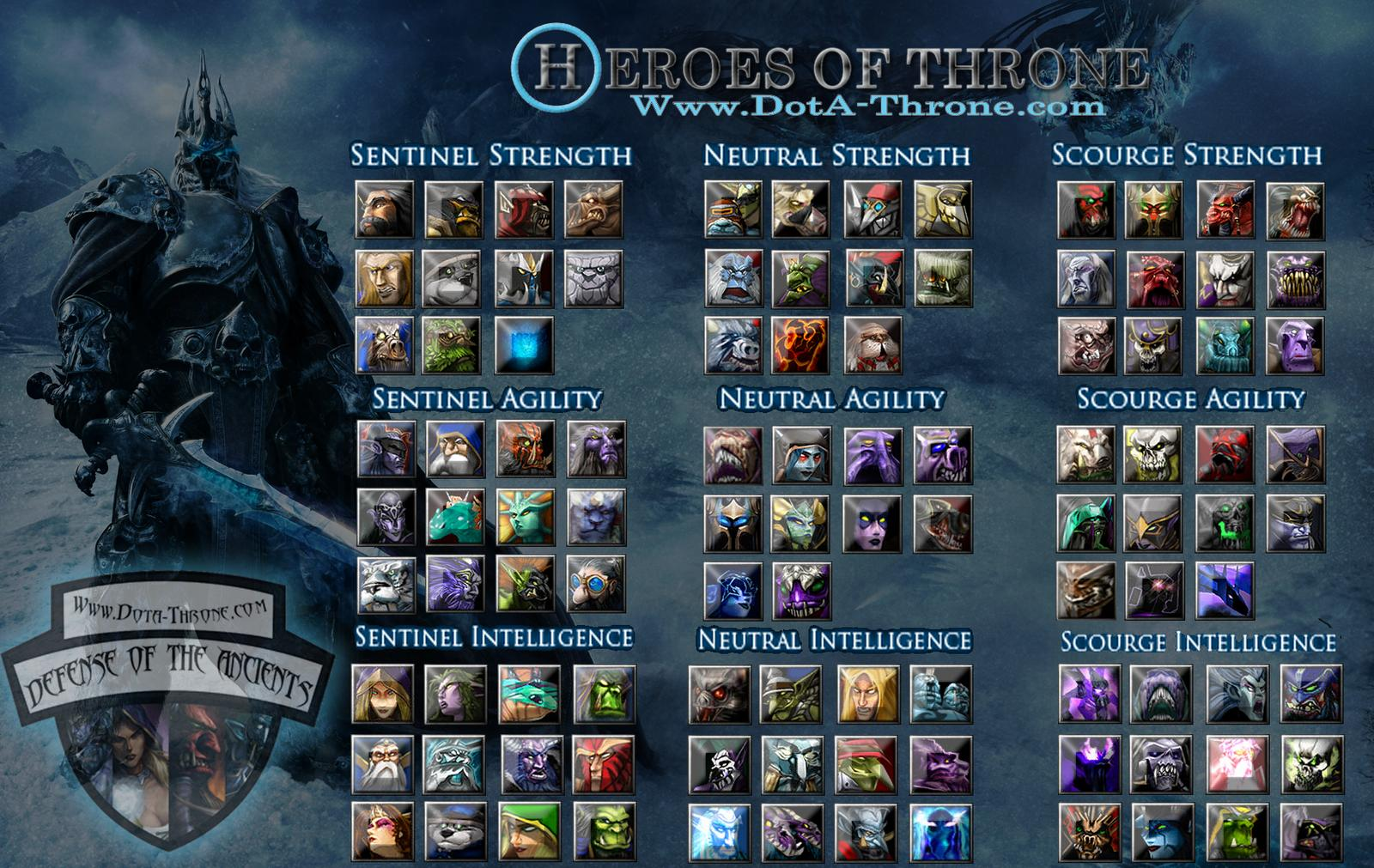 Dota 2 Does Your Teams Faction Limit Affect Hero Choice