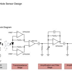 block diagram of particle sensor [ 1353 x 731 Pixel ]