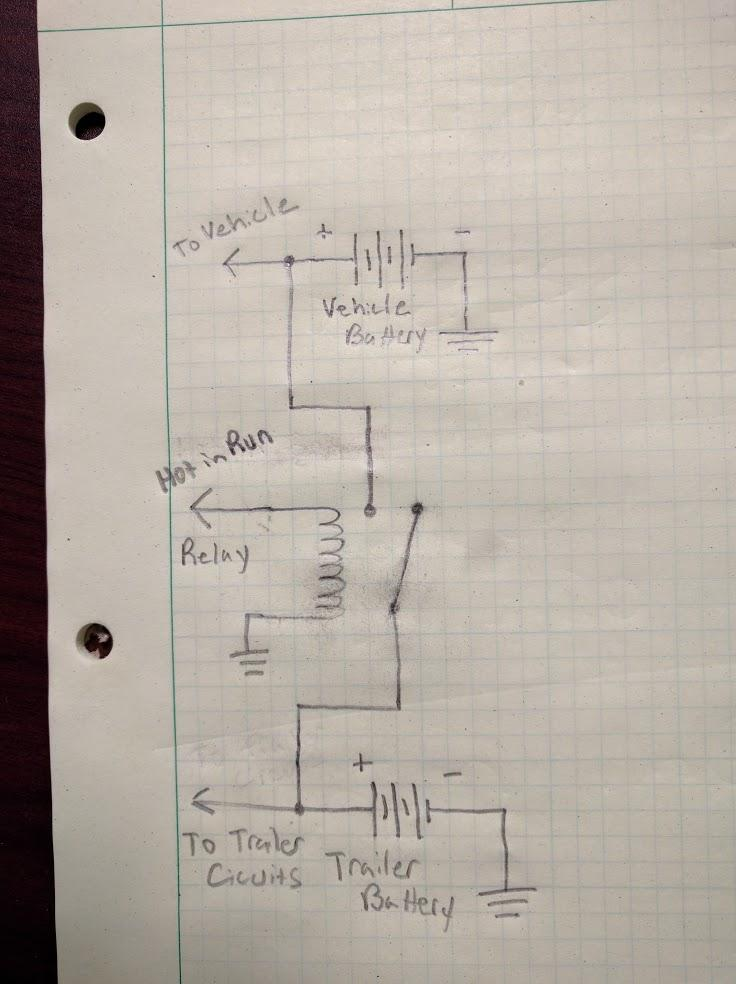 Wiring Diagram Together With 7 Way Trailer Wiring Diagram Also Trailer